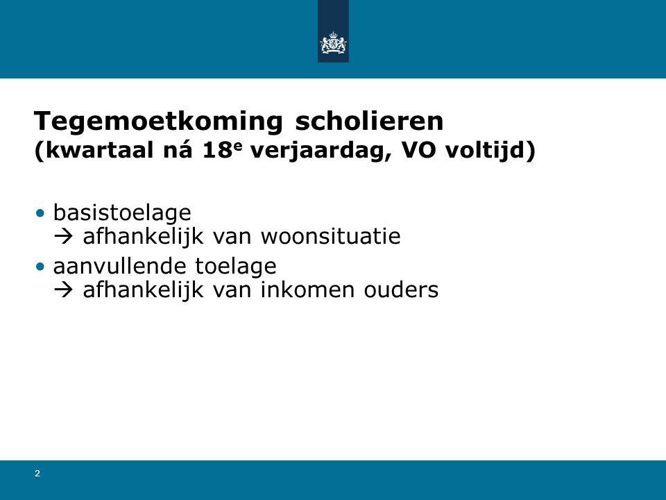 2 Tegemoetkoming scholieren (kwartaal ná 18 e verjaardag, VO voltijd) basistoelage  afhankelijk van woonsituatie aanvullende toelage  afhankelijk va