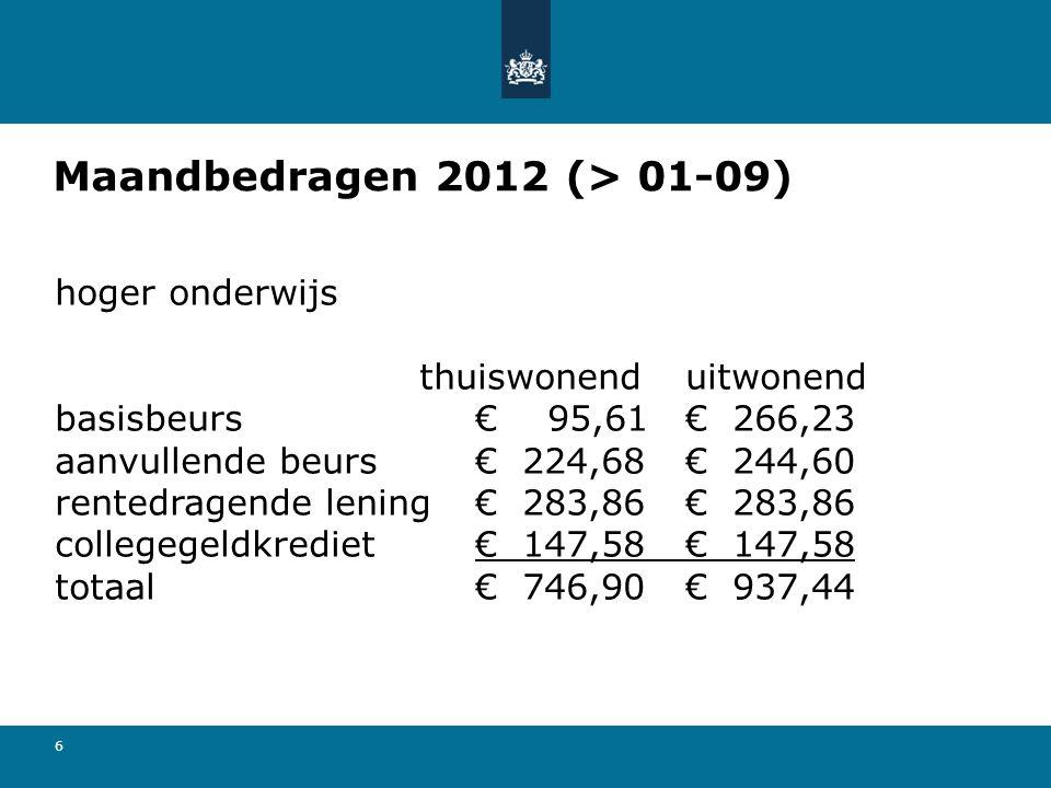6 Maandbedragen 2012 (> 01-09) hoger onderwijs thuiswonend uitwonend basisbeurs€ 95,61€ 266,23 aanvullende beurs € 224,68€ 244,60 rentedragende lening