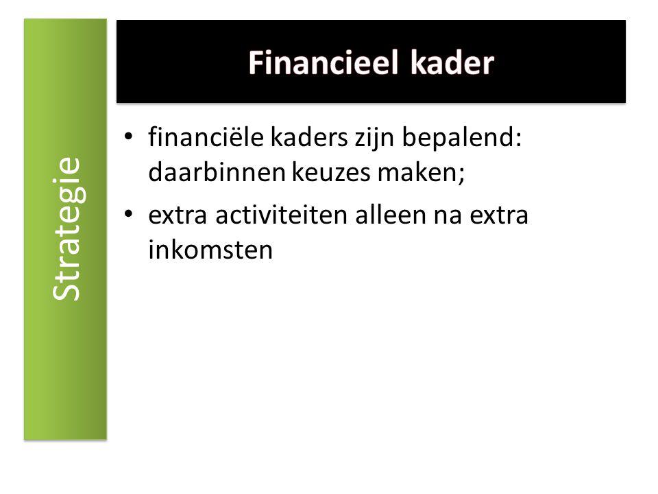 financiële kaders zijn bepalend: daarbinnen keuzes maken; extra activiteiten alleen na extra inkomsten Strategie