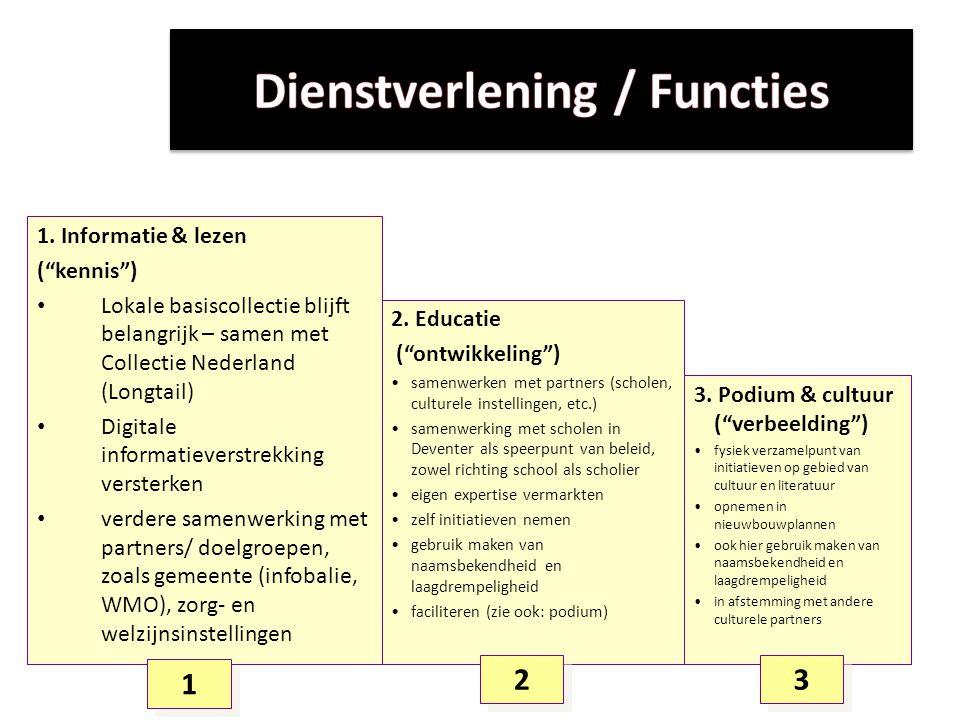 """1. Informatie & lezen (""""kennis"""") Lokale basiscollectie blijft belangrijk – samen met Collectie Nederland (Longtail) Digitale informatieverstrekking ve"""