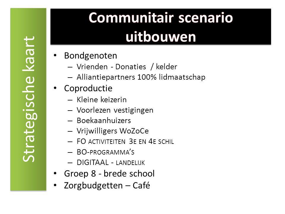 Bondgenoten – Vrienden - Donaties / kelder – Alliantiepartners 100% lidmaatschap Coproductie – Kleine keizerin – Voorlezen vestigingen – Boekaanhuizers – Vrijwilligers WoZoCe – FO ACTIVITEITEN 3 E EN 4 E SCHIL – BO- PROGRAMMA ' S – DIGITAAL - LANDELIJK Groep 8 - brede school Zorgbudgetten – Café Strategische kaart