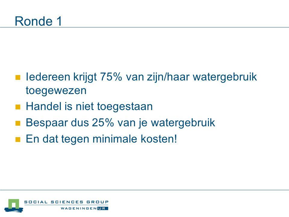 Ronde 1 Iedereen krijgt 75% van zijn/haar watergebruik toegewezen Handel is niet toegestaan Bespaar dus 25% van je watergebruik En dat tegen minimale