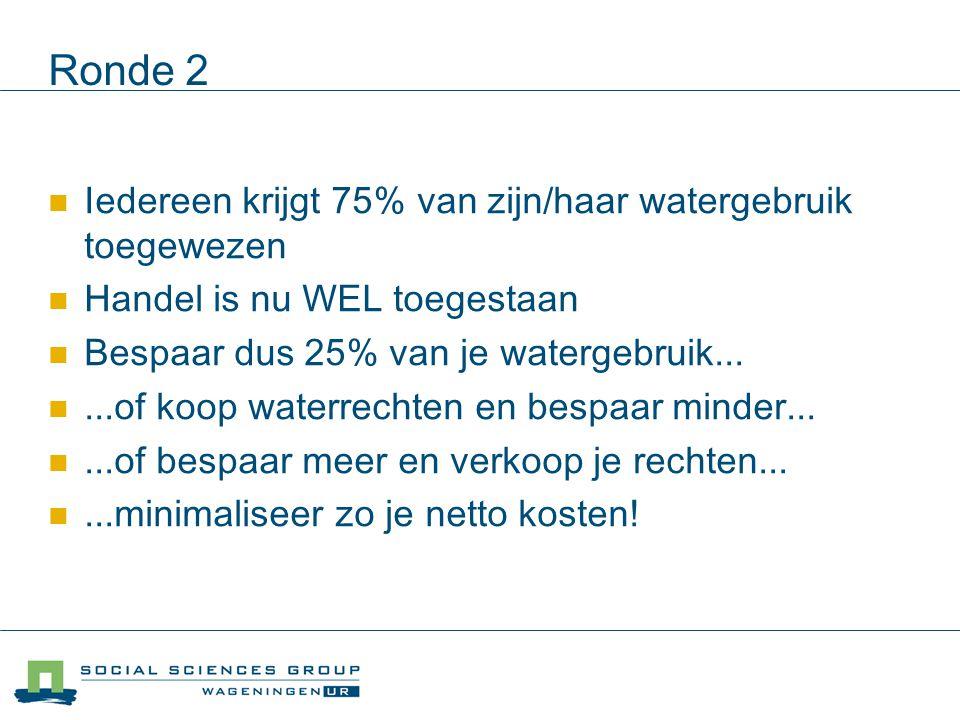 Ronde 2 Iedereen krijgt 75% van zijn/haar watergebruik toegewezen Handel is nu WEL toegestaan Bespaar dus 25% van je watergebruik......of koop waterre