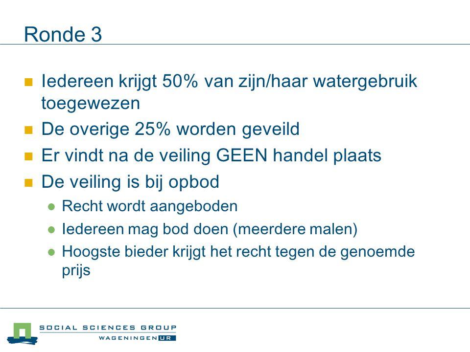 Ronde 3 Iedereen krijgt 50% van zijn/haar watergebruik toegewezen De overige 25% worden geveild Er vindt na de veiling GEEN handel plaats De veiling i