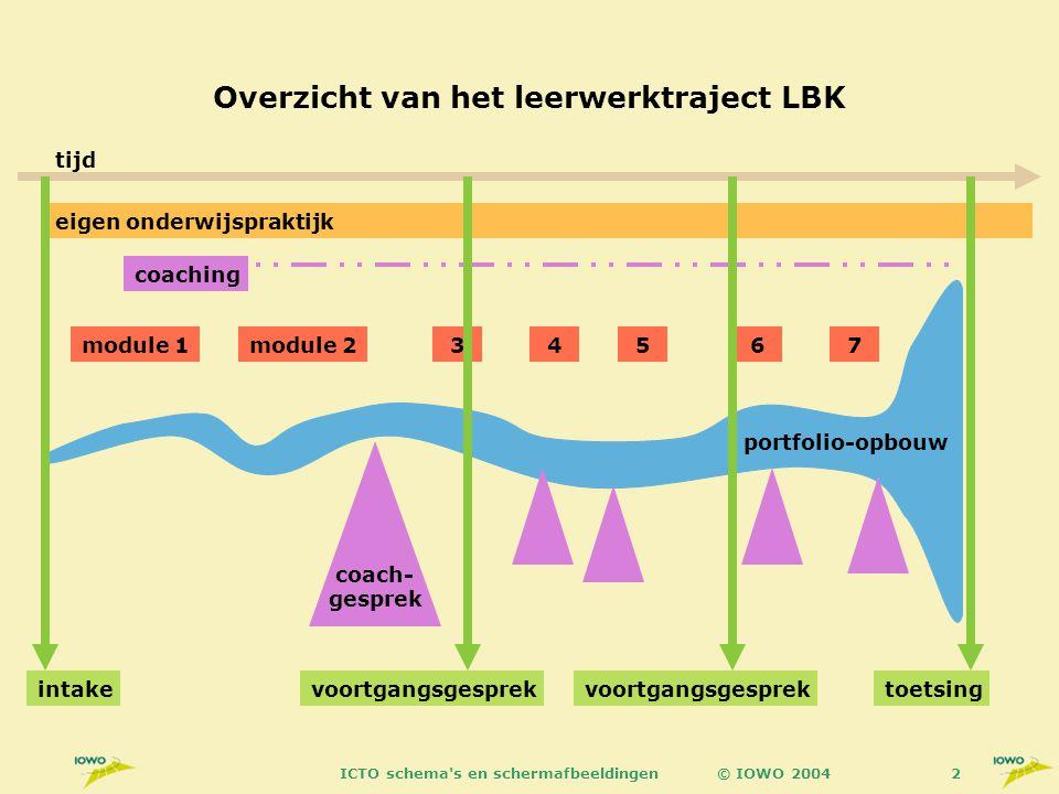 © IOWO 2004ICTO schema s en schermafbeeldingen2 Overzicht van het leerwerktraject LBK eigen onderwijspraktijk tijd portfolio-opbouw module 1module 2 4 5 6 7 3 coach- gesprek coaching voortgangsgesprek intaketoetsing