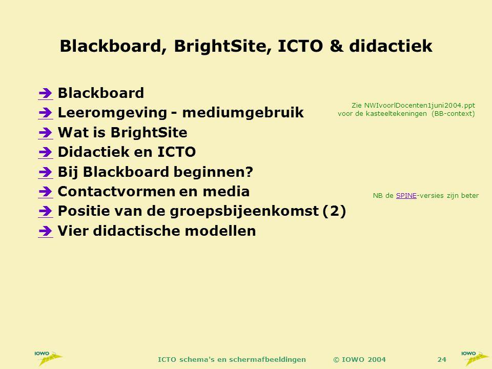 © IOWO 2004ICTO schema s en schermafbeeldingen24 Blackboard, BrightSite, ICTO & didactiek   Blackboard   Leeromgeving - mediumgebruik   Wat is BrightSite   Didactiek en ICTO   Bij Blackboard beginnen.