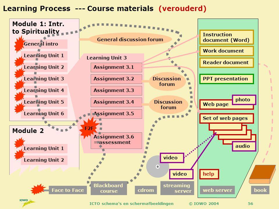 © IOWO 2004ICTO schema s en schermafbeeldingen56 Module 1: Intr.