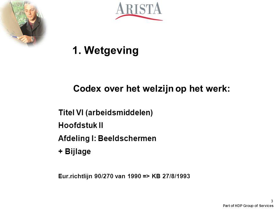 3 Part of HDP Group of Services 1. Wetgeving Codex over het welzijn op het werk: Titel VI (arbeidsmiddelen) Hoofdstuk II Afdeling I: Beeldschermen + B