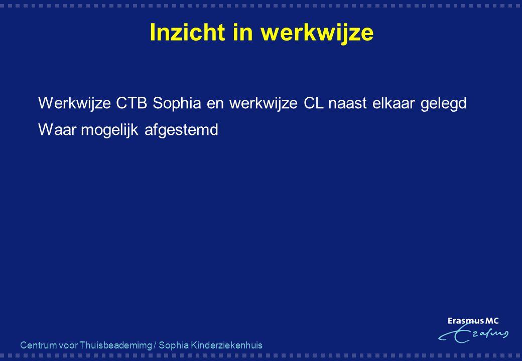 Centrum voor Thuisbeademimg / Sophia Kinderziekenhuis Inzicht in werkwijze  Werkwijze CTB Sophia en werkwijze CL naast elkaar gelegd  Waar mogelijk
