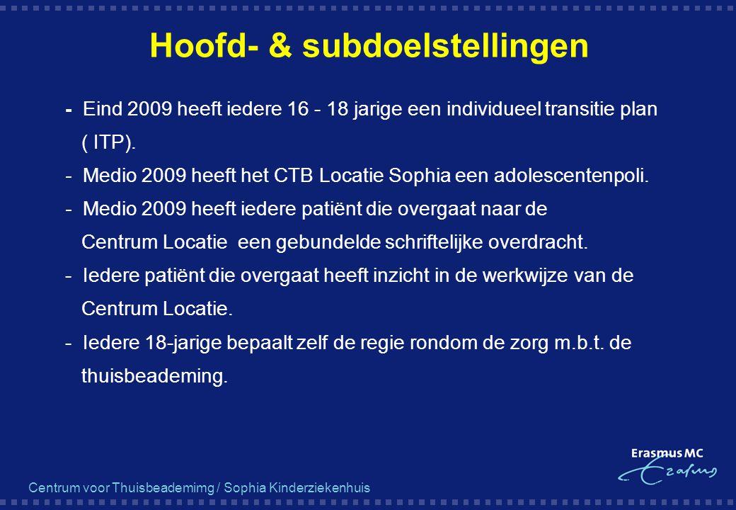 Centrum voor Thuisbeademimg / Sophia Kinderziekenhuis Hoofd- & subdoelstellingen  - Eind 2009 heeft iedere 16 - 18 jarige een individueel transitie p