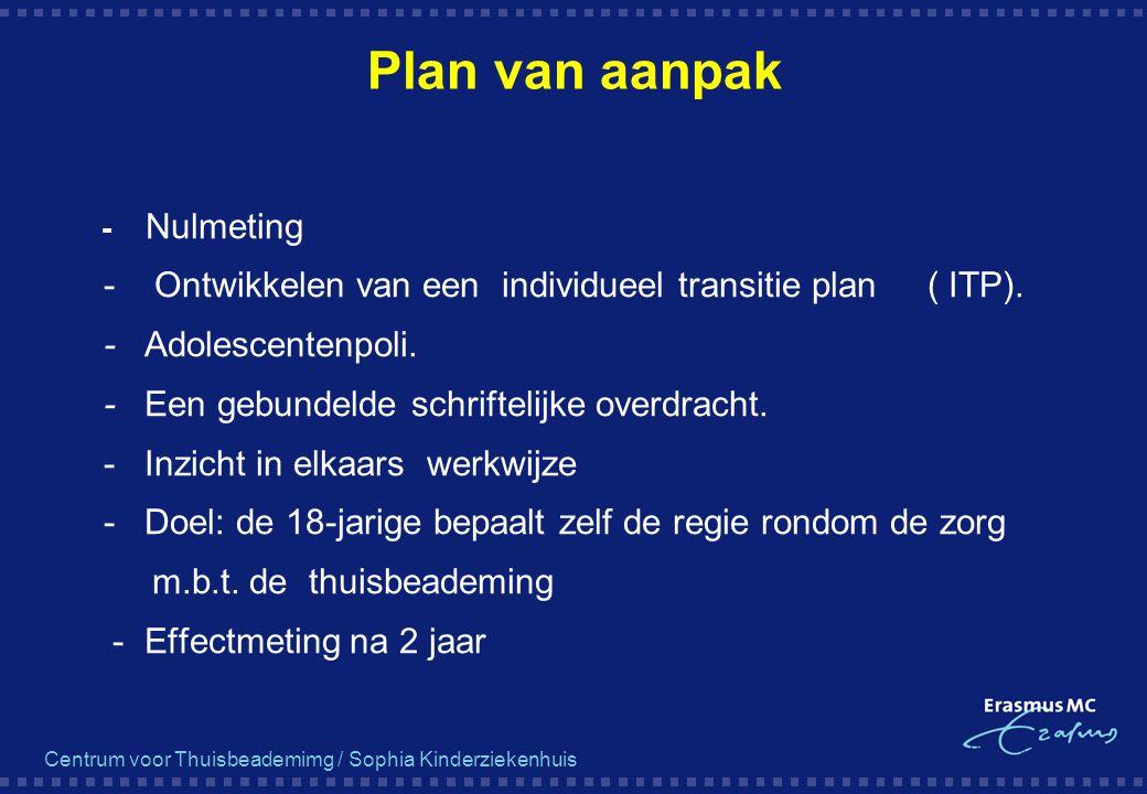 Centrum voor Thuisbeademimg / Sophia Kinderziekenhuis Plan van aanpak   - Nulmeting - Ontwikkelen van een individueel transitie plan ( ITP).  - Ado