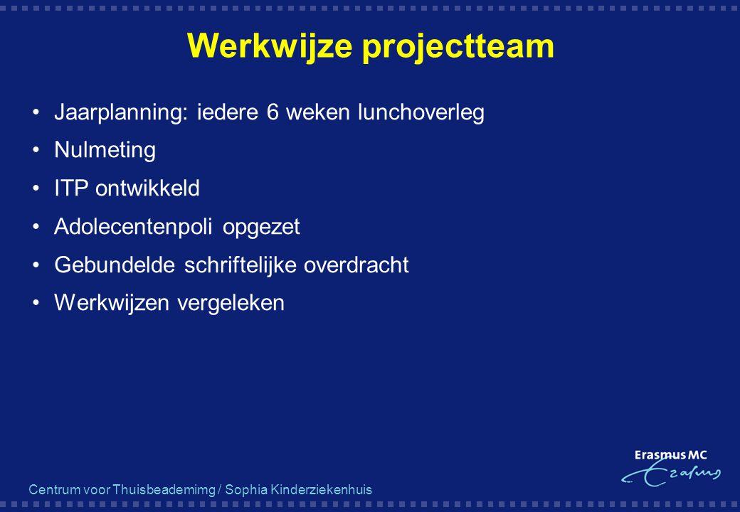 Centrum voor Thuisbeademimg / Sophia Kinderziekenhuis Werkwijze projectteam Jaarplanning: iedere 6 weken lunchoverleg Nulmeting ITP ontwikkeld Adolece