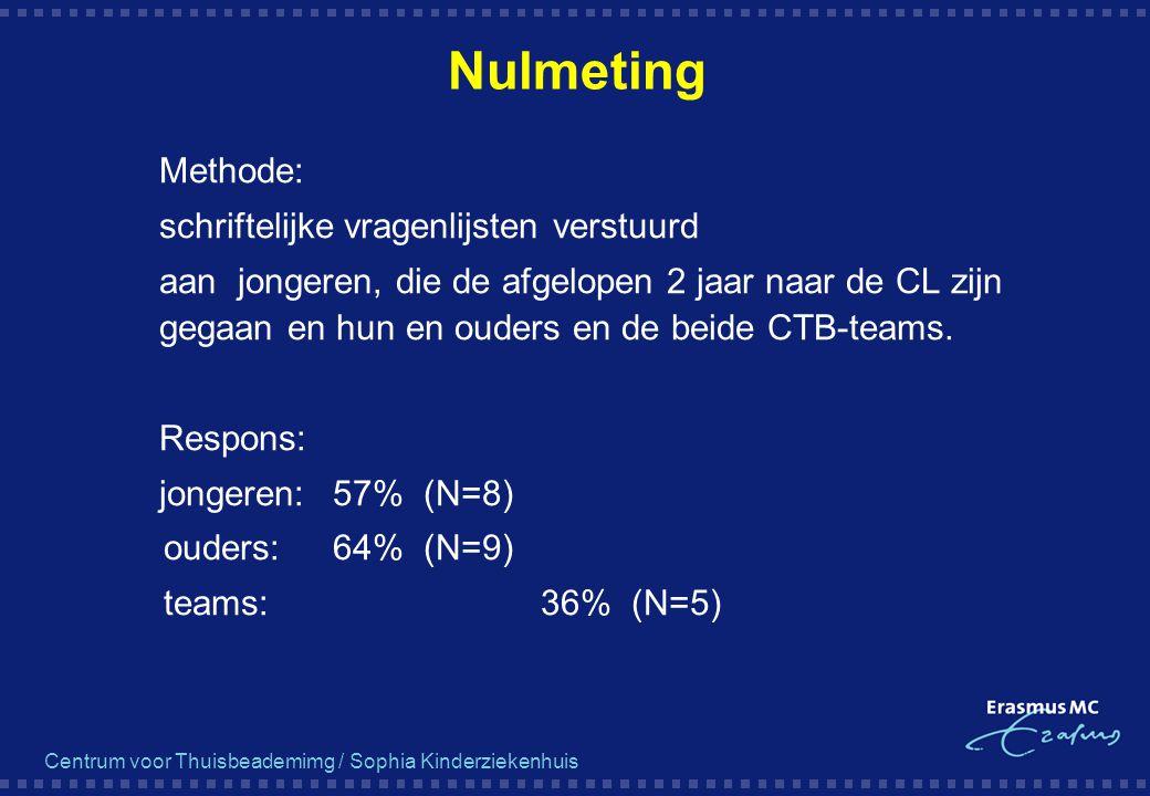 Centrum voor Thuisbeademimg / Sophia Kinderziekenhuis Nulmeting  Methode:  schriftelijke vragenlijsten verstuurd  aan jongeren, die de afgelopen 2