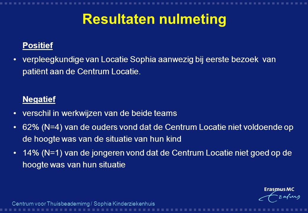 Centrum voor Thuisbeademimg / Sophia Kinderziekenhuis Resultaten nulmeting  Positief verpleegkundige van Locatie Sophia aanwezig bij eerste bezoek va