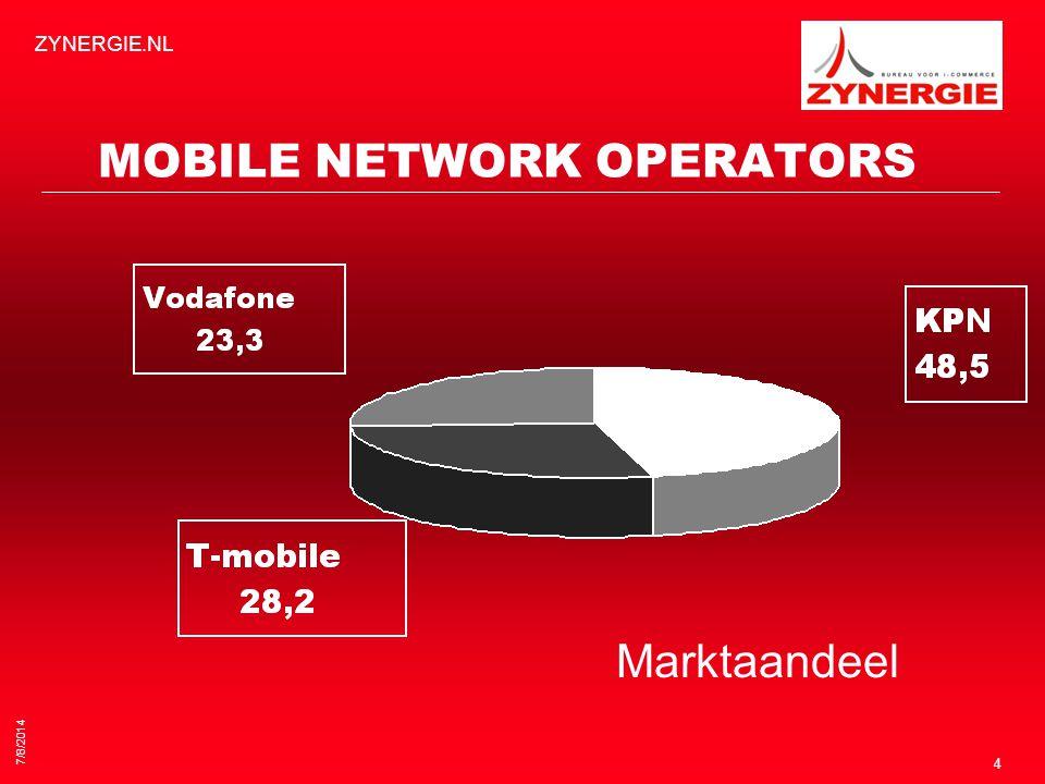 7/8/2014 ZYNERGIE.NL 4 MOBILE NETWORK OPERATORS Marktaandeel