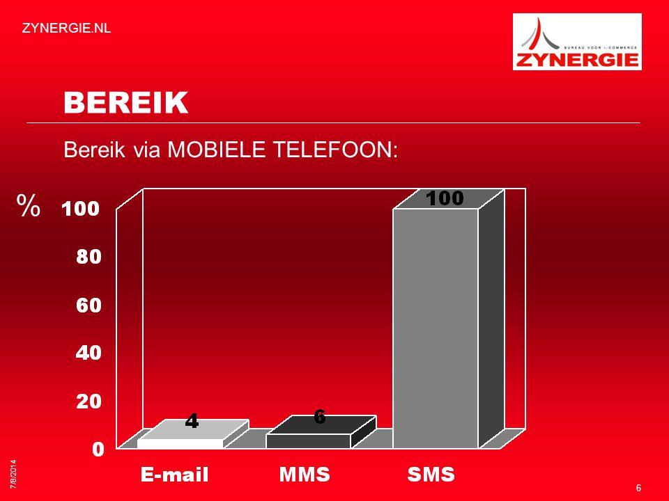 7/8/2014 ZYNERGIE.NL 6 BEREIK Bereik via MOBIELE TELEFOON: %