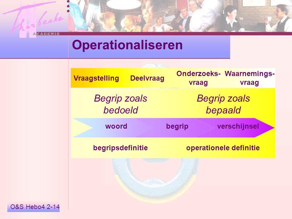 O&S Hebo4 2-14 Operationaliseren VraagstellingDeelvraag Onderzoeks- vraag Waarnemings- vraag Begrip zoals bedoeld Begrip zoals bepaald woordbegripverschijnsel begripsdefinitieoperationele definitie