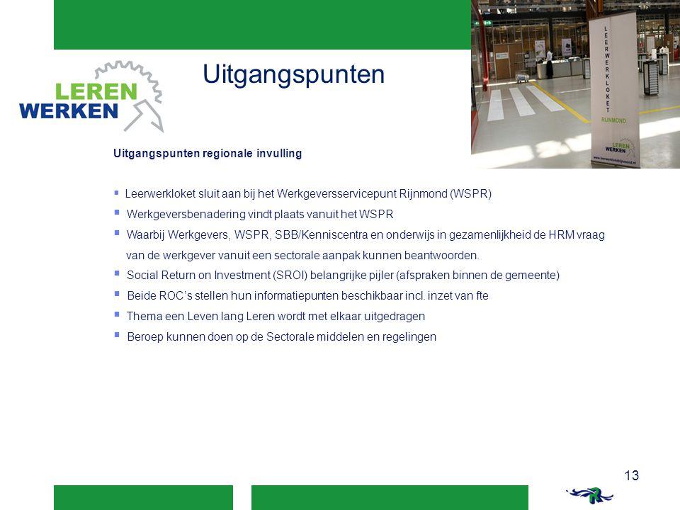 Uitgangspunten Uitgangspunten regionale invulling  Leerwerkloket sluit aan bij het Werkgeversservicepunt Rijnmond (WSPR)  Werkgeversbenadering vindt