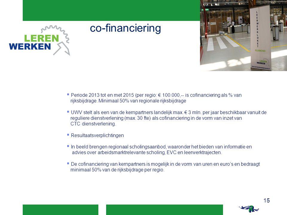 co-financiering  Periode 2013 tot en met 2015 (per regio: € 100.000,-- is cofinanciering als % van rijksbijdrage. Minimaal 50% van regionale rijksbij