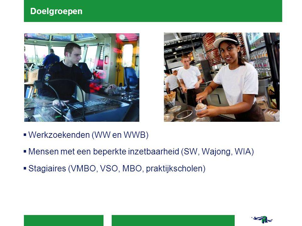  Werkzoekenden (WW en WWB)  Mensen met een beperkte inzetbaarheid (SW, Wajong, WIA)  Stagiaires (VMBO, VSO, MBO, praktijkscholen) Doelgroepen