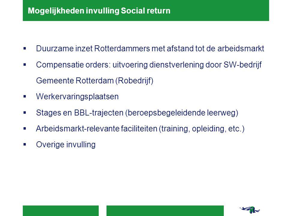  Duurzame inzet Rotterdammers met afstand tot de arbeidsmarkt  Compensatie orders: uitvoering dienstverlening door SW-bedrijf Gemeente Rotterdam (Ro