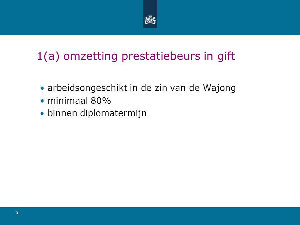 20 Contact internet: duo.nl telefoon: (050) 599 77 55 (9.00 – 17.00 uur) Mentoren en decaan DUO Servicekantoor @Duostudent