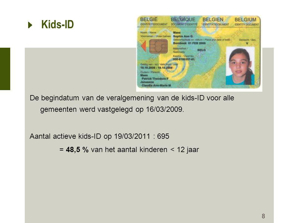 9 Kids-ID De kids-ID vervangt het kartonnen identiteitsbewijs voor Belgische kinderen.