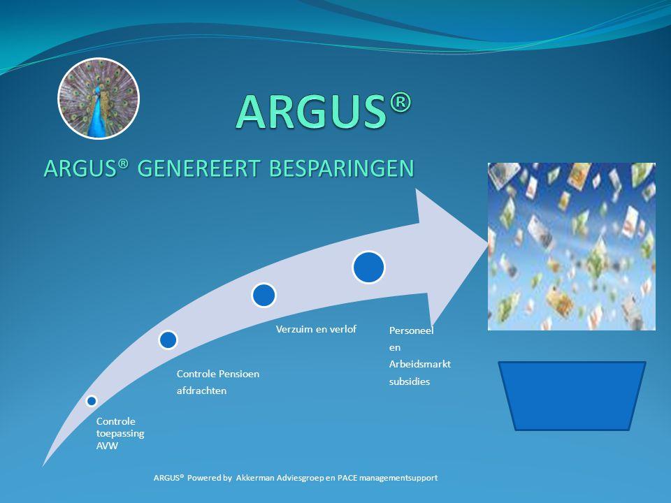 ARGUS® GENEREERT BESPARINGEN ARGUS® GENEREERT BESPARINGEN ARGUS® Powered by Akkerman Adviesgroep en PACE managementsupport Controle toepassing AVW Con