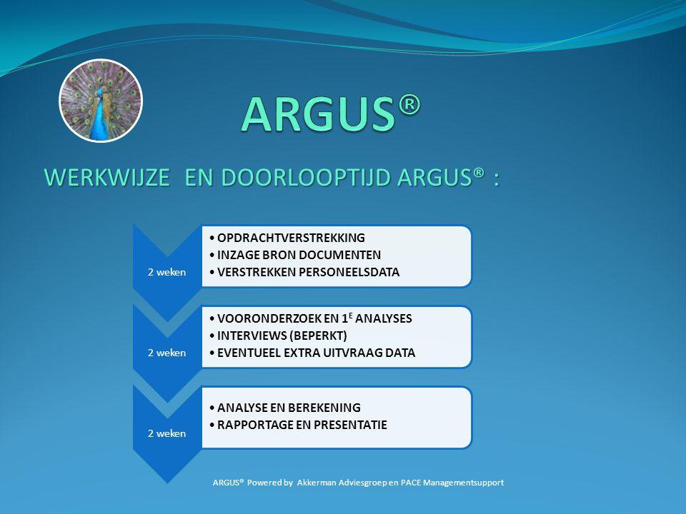 WERKWIJZE EN DOORLOOPTIJD ARGUS® : ARGUS® Powered by Akkerman Adviesgroep en PACE Managementsupport 2 weken OPDRACHTVERSTREKKING INZAGE BRON DOCUMENTE