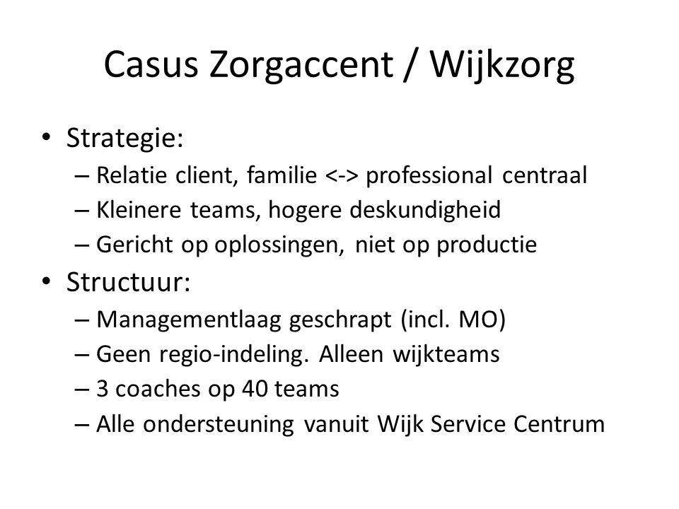 Casus Zorgaccent / Wijkzorg Strategie: – Relatie client, familie professional centraal – Kleinere teams, hogere deskundigheid – Gericht op oplossingen, niet op productie Structuur: – Managementlaag geschrapt (incl.