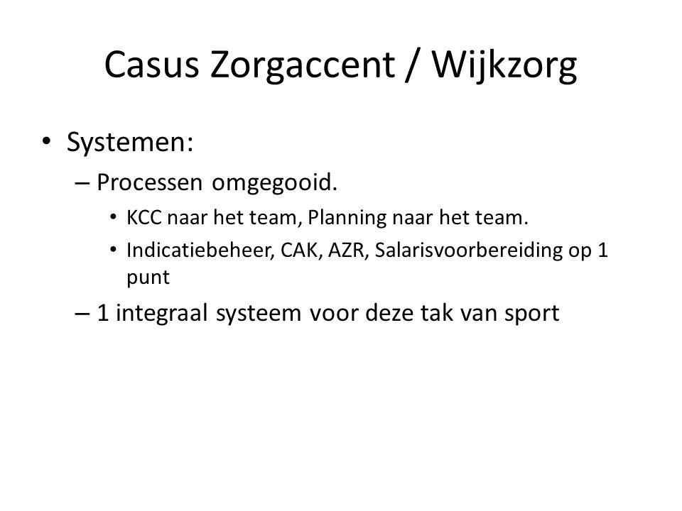 Casus Zorgaccent / Wijkzorg Systemen: – Processen omgegooid.