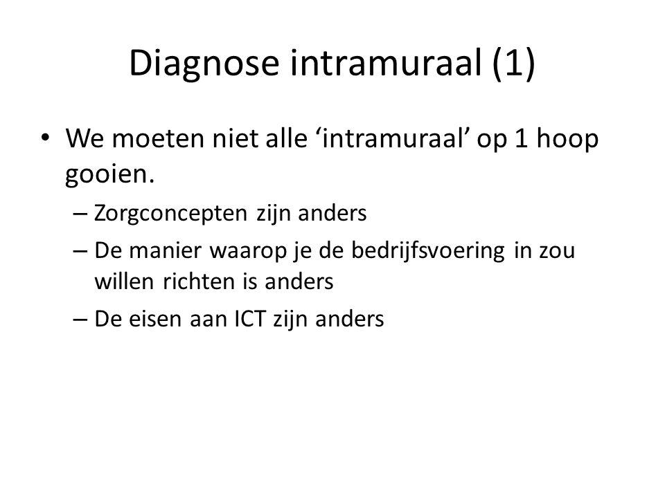 Diagnose intramuraal (1) We moeten niet alle 'intramuraal' op 1 hoop gooien.