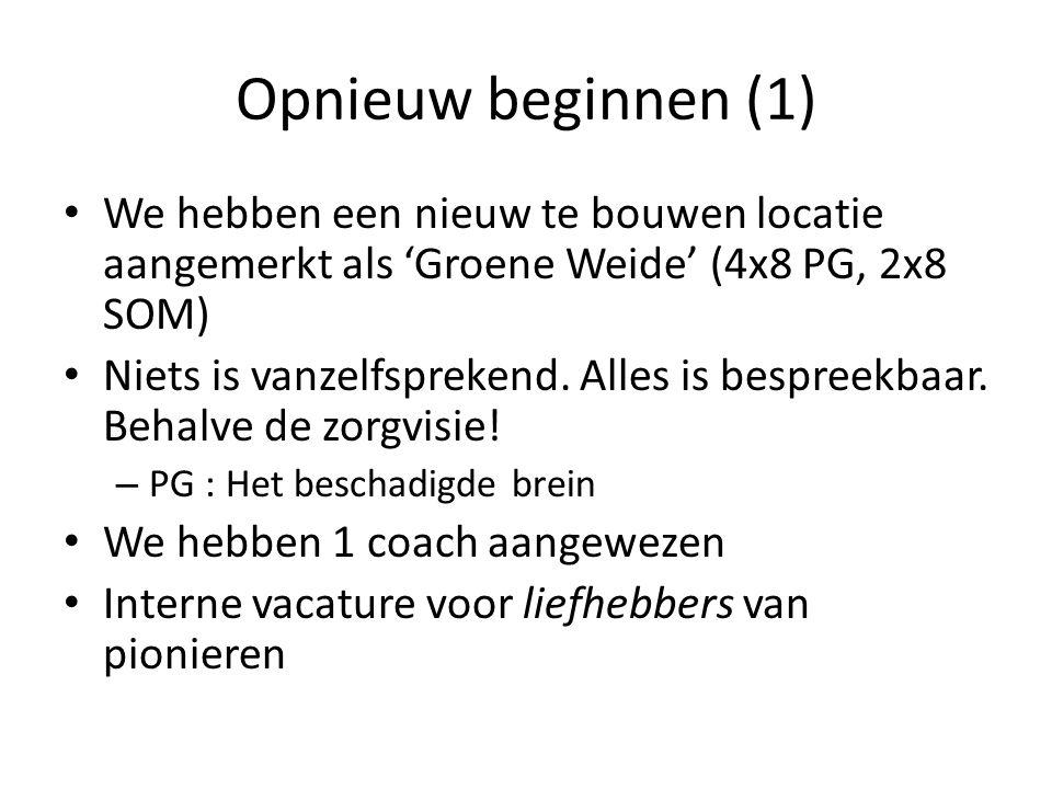 Opnieuw beginnen (1) We hebben een nieuw te bouwen locatie aangemerkt als 'Groene Weide' (4x8 PG, 2x8 SOM) Niets is vanzelfsprekend.