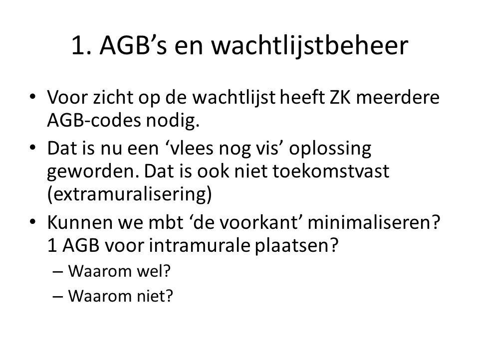 1.AGB's en wachtlijstbeheer Voor zicht op de wachtlijst heeft ZK meerdere AGB-codes nodig.