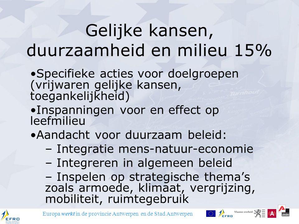 Europa werkt in de provincie Antwerpen en de Stad Antwerpen Gelijke kansen, duurzaamheid en milieu 15% Specifieke acties voor doelgroepen (vrijwaren g