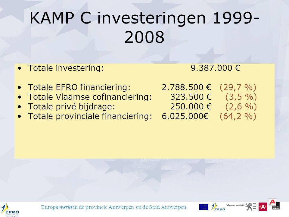 Europa werkt in de provincie Antwerpen en de Stad Antwerpen KAMP C investeringen 1999- 2008 Totale investering: 9.387.000 € Totale EFRO financiering:2