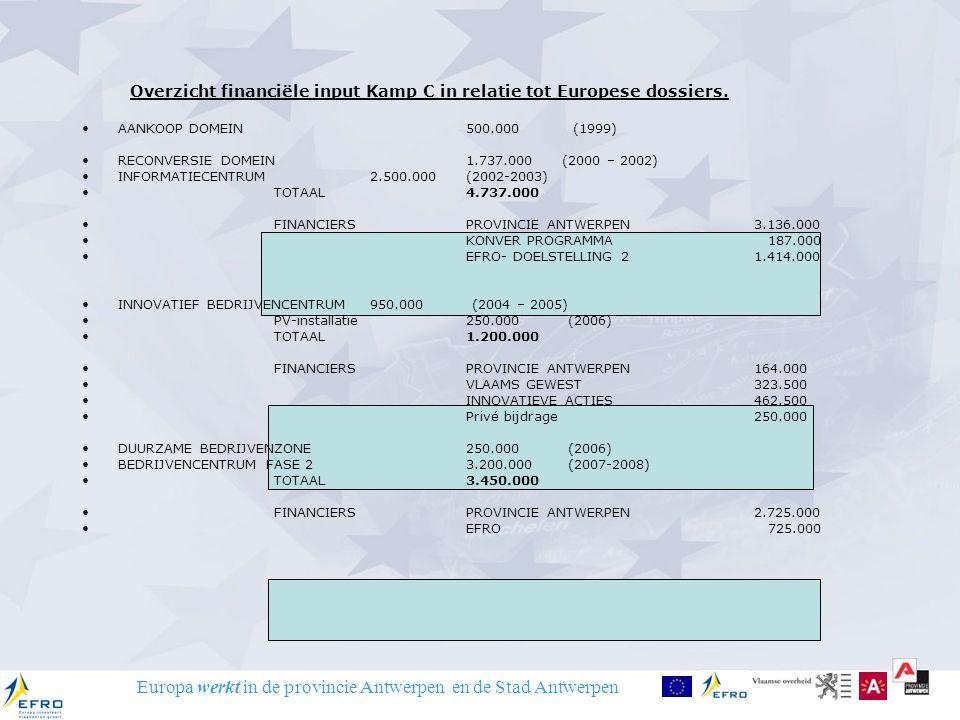 Europa werkt in de provincie Antwerpen en de Stad Antwerpen Overzicht financiële input Kamp C in relatie tot Europese dossiers. AANKOOP DOMEIN500.000