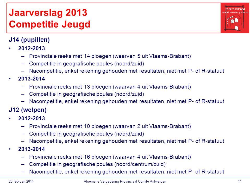 25 februari 2014Algemene Vergadering Provinciaal Comité Antwerpen11 Jaarverslag 2013 Competitie Jeugd J14 (pupillen) 2012-2013 –Provinciale reeks met 14 ploegen (waarvan 5 uit Vlaams-Brabant) –Competitie in geografische poules (noord/zuid) –Nacompetitie, enkel rekening gehouden met resultaten, niet met P- of R-statuut 2013-2014 –Provinciale reeks met 13 ploegen (waarvan 4 uit Vlaams-Brabant) –Competitie in geografische poules (noord/zuid) –Nacompetitie, enkel rekening gehouden met resultaten, niet met P- of R-statuut J12 (welpen) 2012-2013 –Provinciale reeks met 10 ploegen (waarvan 2 uit Vlaams-Brabant) –Competitie in geografische poules (noord/zuid) –Nacompetitie, enkel rekening gehouden met resultaten, niet met P- of R-statuut 2013-2014 –Provinciale reeks met 16 ploegen (waarvan 4 uit Vlaams-Brabant) –Competitie in geografische poules (noord/centrum/zuid) –Nacompetitie, enkel rekening gehouden met resultaten, niet met P- of R-statuut