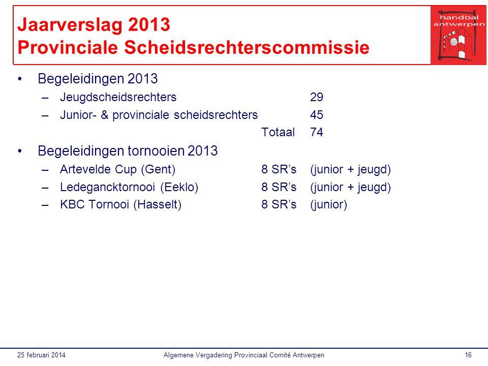 25 februari 2014Algemene Vergadering Provinciaal Comité Antwerpen16 Jaarverslag 2013 Provinciale Scheidsrechterscommissie Begeleidingen 2013 –Jeugdscheidsrechters29 –Junior- & provinciale scheidsrechters45 Totaal74 Begeleidingen tornooien 2013 –Artevelde Cup (Gent) 8 SR's(junior + jeugd) –Ledegancktornooi (Eeklo)8 SR's(junior + jeugd) –KBC Tornooi (Hasselt)8 SR's(junior)
