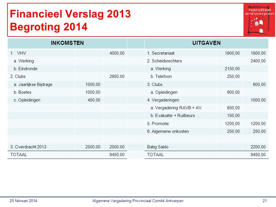 25 februari 2014Algemene Vergadering Provinciaal Comité Antwerpen21 Financieel Verslag 2013 Begroting 2014 INKOMSTENUITGAVEN 1.VHV4500,001.