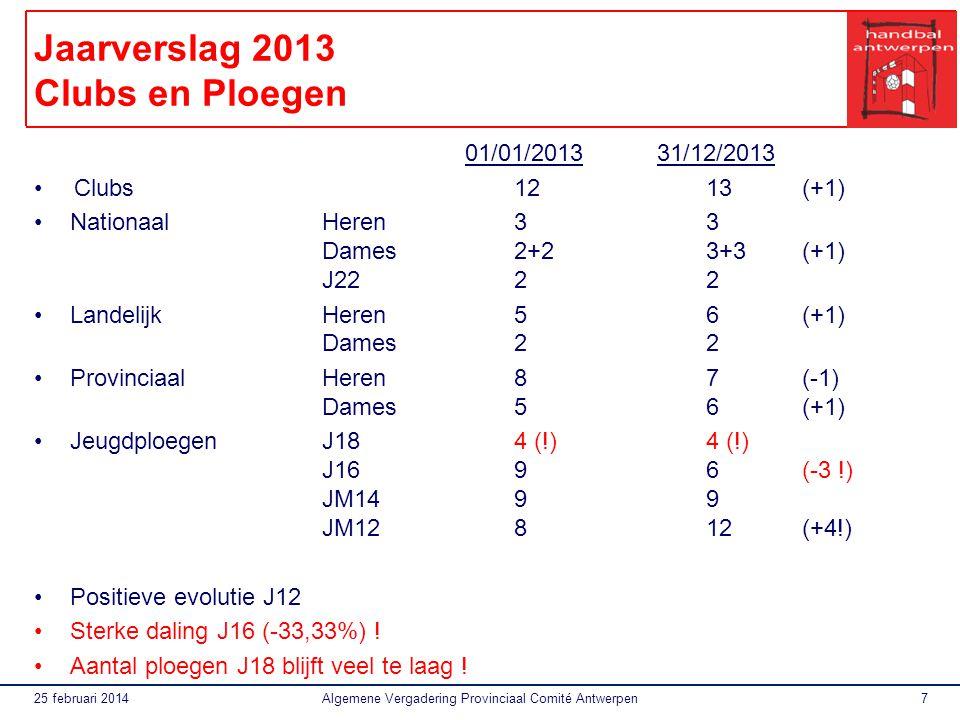 Jaarverslag 2013 Clubs en Ploegen 01/01/2013 31/12/2013 Clubs1213 (+1) NationaalHeren33 Dames2+23+3(+1) J2222 LandelijkHeren56(+1) Dames22 ProvinciaalHeren87(-1) Dames56(+1) JeugdploegenJ184 (!)4 (!) J1696(-3 !) JM1499 JM12812(+4!) Positieve evolutie J12 Sterke daling J16 (-33,33%) .