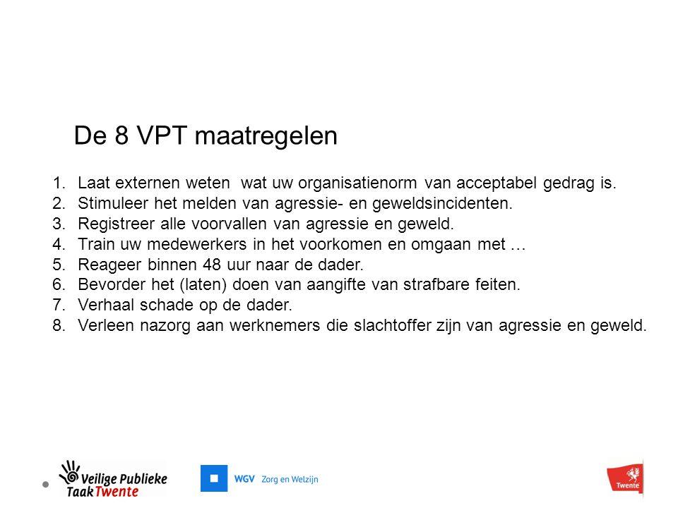De 8 VPT maatregelen 1.Laat externen weten wat uw organisatienorm van acceptabel gedrag is.
