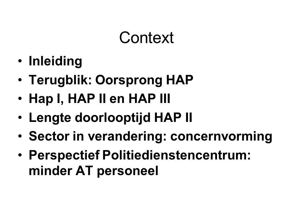 Context Inleiding Terugblik: Oorsprong HAP Hap I, HAP II en HAP III Lengte doorlooptijd HAP II Sector in verandering: concernvorming Perspectief Politiedienstencentrum: minder AT personeel