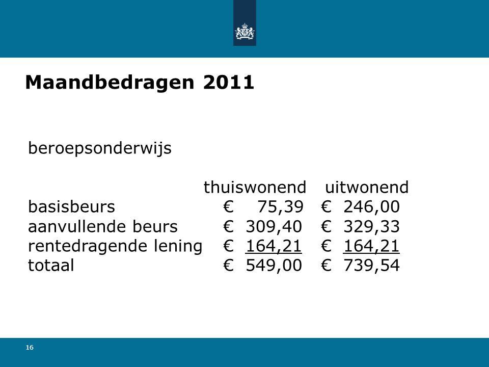 16 Maandbedragen 2011 beroepsonderwijs thuiswonend uitwonend basisbeurs€ 75,39€ 246,00 aanvullende beurs€ 309,40€ 329,33 rentedragende lening€ 164,21€