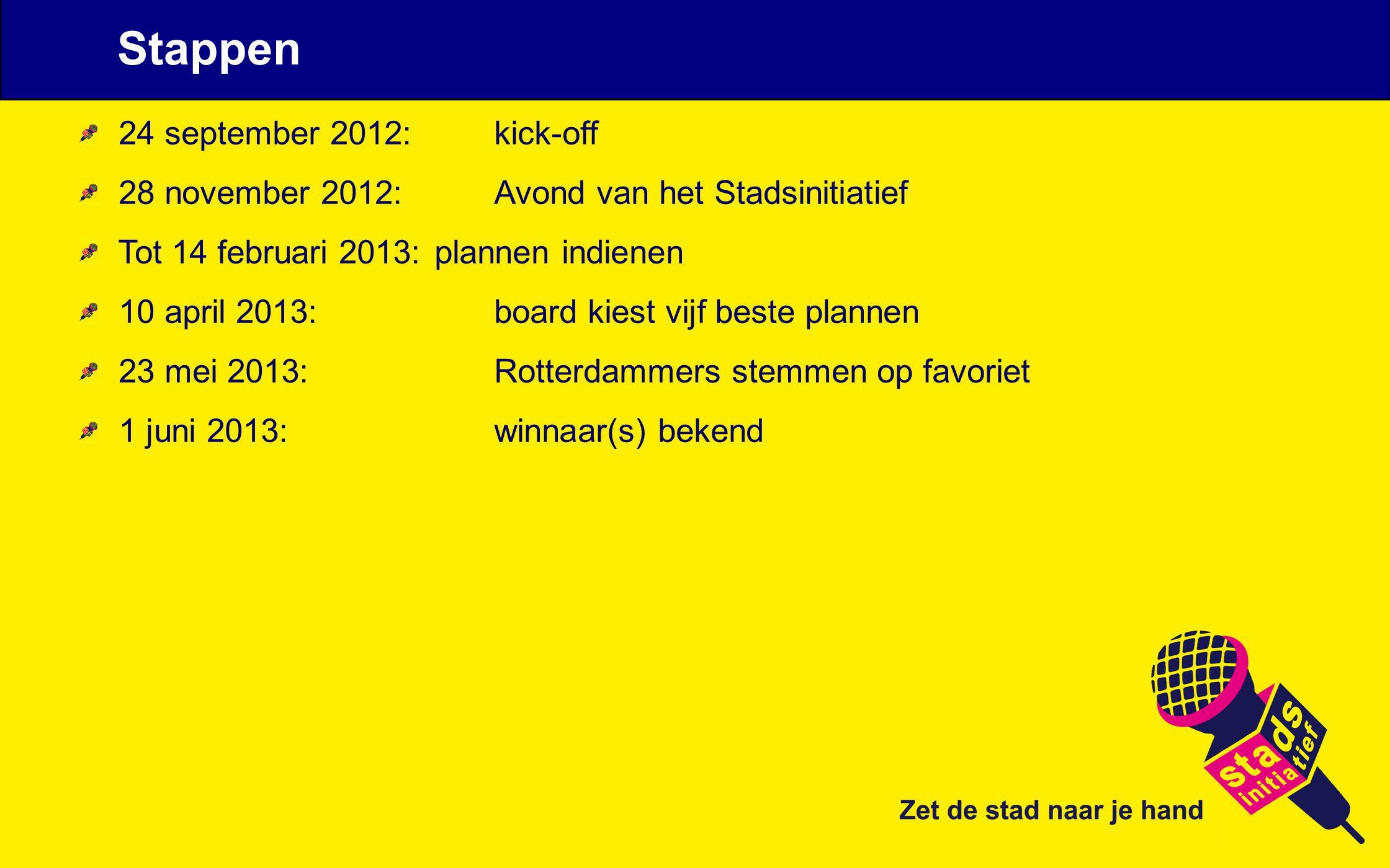 24 september 2012: kick-off 28 november 2012: Avond van het Stadsinitiatief Tot 14 februari 2013: plannen indienen 10 april 2013: board kiest vijf bes
