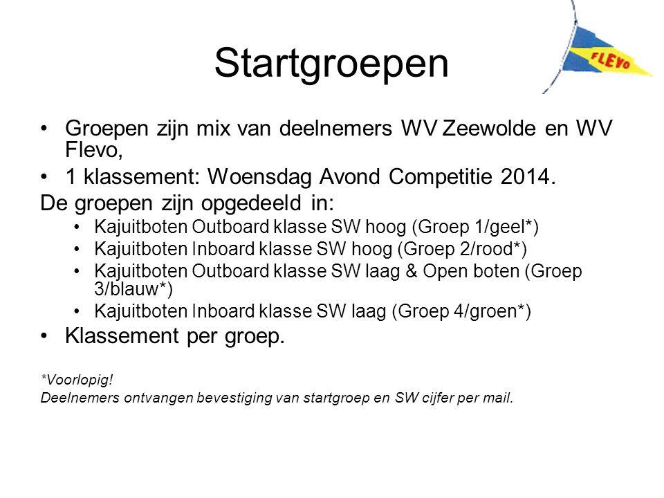 Startgroepen Groepen zijn mix van deelnemers WV Zeewolde en WV Flevo, 1 klassement: Woensdag Avond Competitie 2014. De groepen zijn opgedeeld in: Kaju