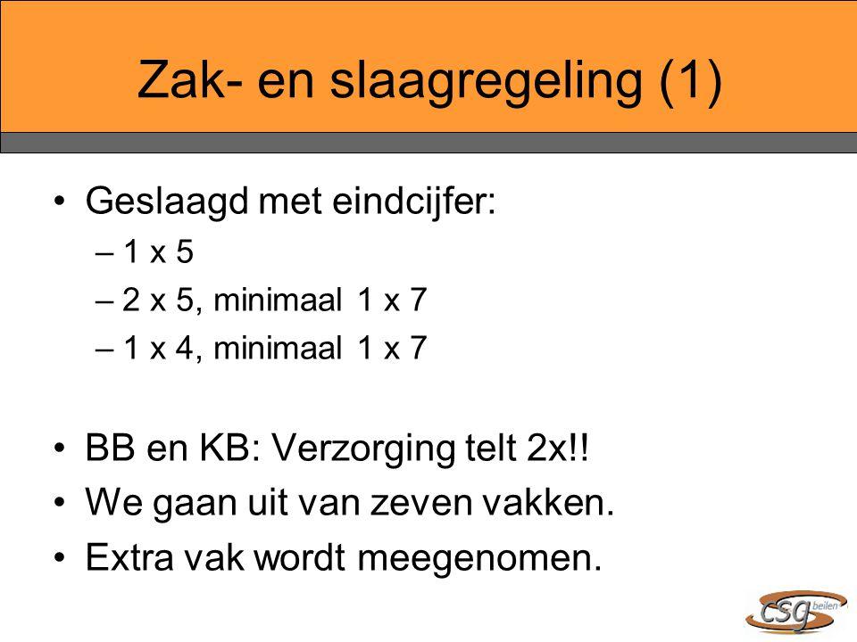 Zak- en slaagregeling (1) Geslaagd met eindcijfer: –1 x 5 –2 x 5, minimaal 1 x 7 –1 x 4, minimaal 1 x 7 BB en KB: Verzorging telt 2x!.