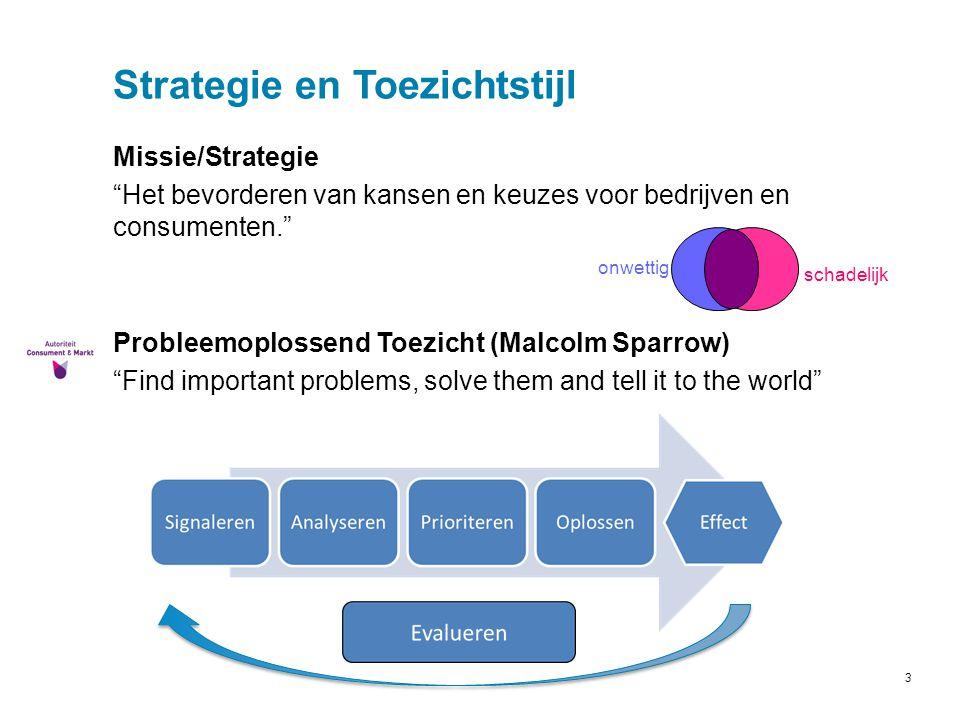 """3 Strategie en Toezichtstijl Missie/Strategie """"Het bevorderen van kansen en keuzes voor bedrijven en consumenten."""" Probleemoplossend Toezicht (Malcolm"""