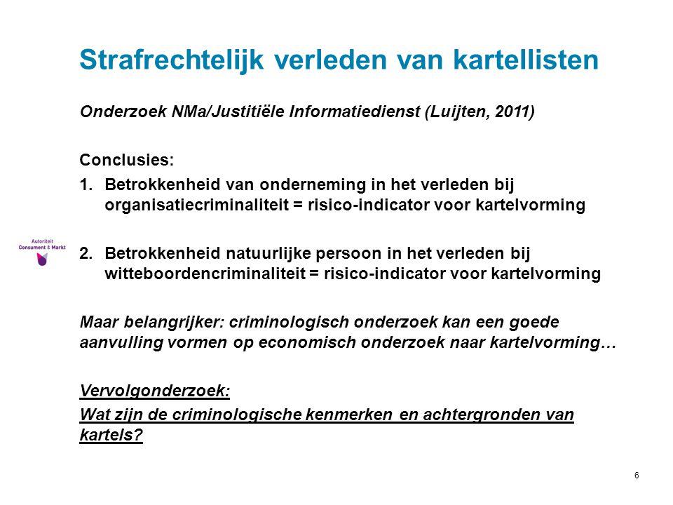6 Strafrechtelijk verleden van kartellisten Onderzoek NMa/Justitiële Informatiedienst (Luijten, 2011) Conclusies: 1.Betrokkenheid van onderneming in h