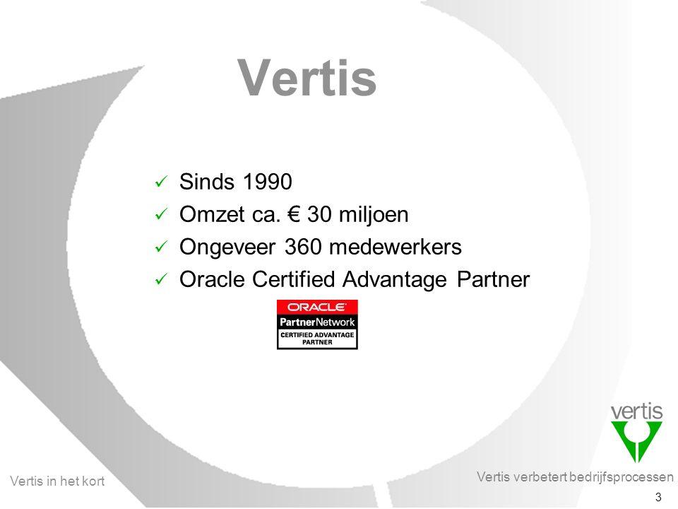 Vertis verbetert bedrijfsprocessen 24 Contact André Bos Telefoon: (0598) – 66 6298 E-mail: bosa@vertis.nl of Rick van Bostelen Telefoon: (0598) – 66 6338 E-mail: bostelenr@vertis.nl